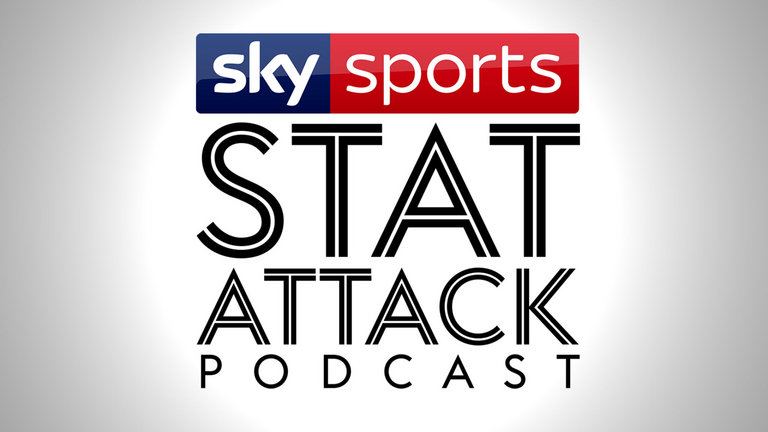 Stat Attack - 19 Jan 1