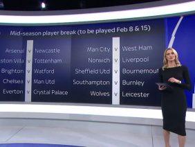 Premier League 2019-2020 mid-season break explained