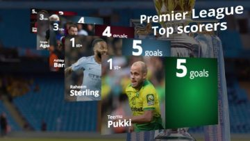 Premier League top scorer – Week 3